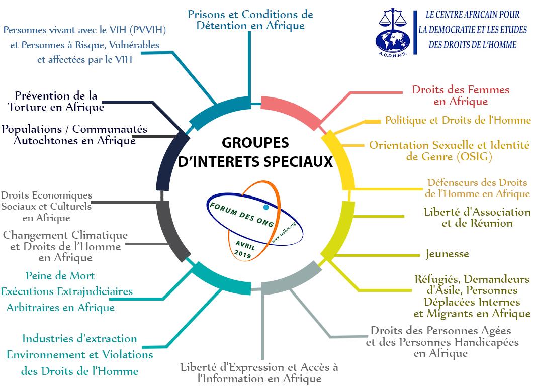 Infographie Interest Group - Fr